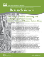 cover image of the January 2016 Research Review
